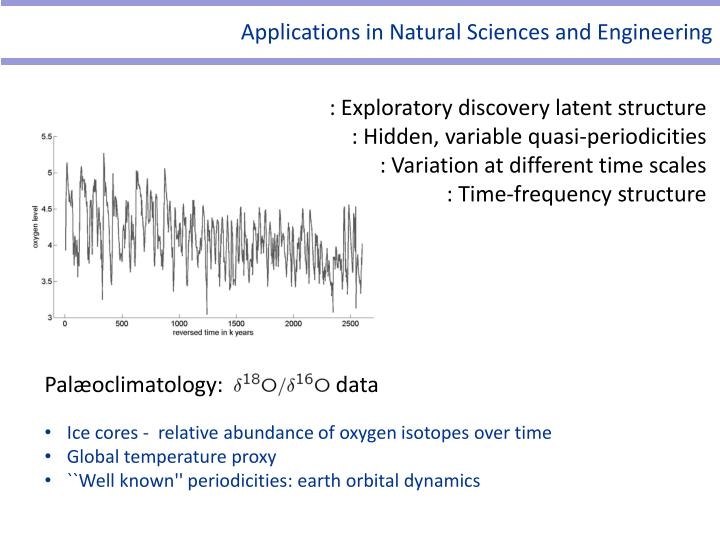 Applications in Natural Sciences and Engineering