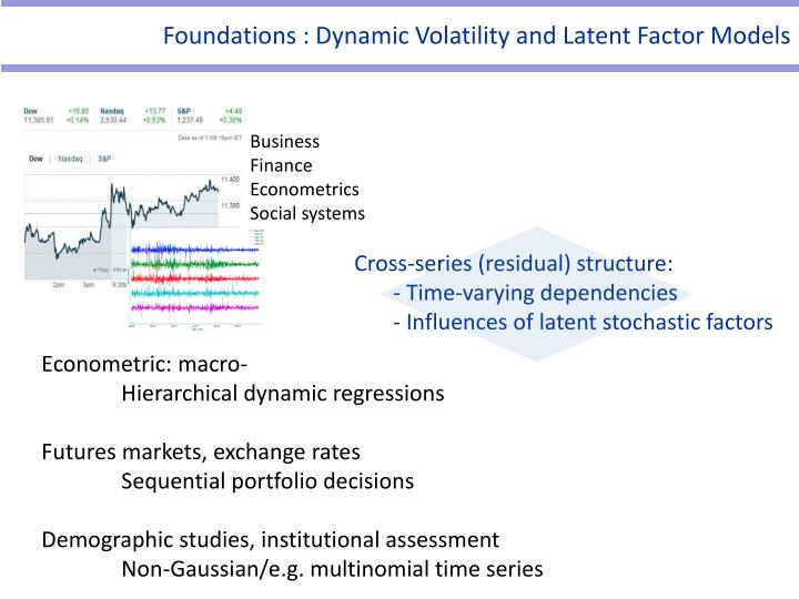 Foundations : Dynamic Volatility and Latent Factor Models