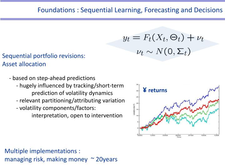 Foundations : Sequential Learning, Forecasting and Decisions