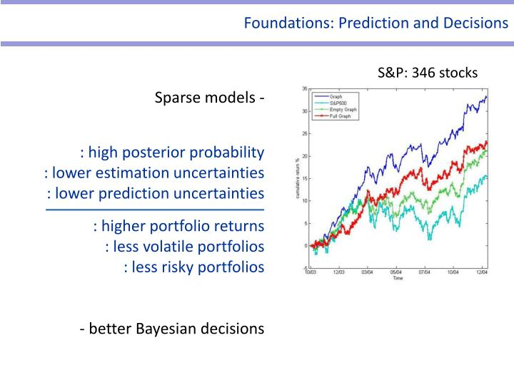 Foundations: Prediction and Decisions