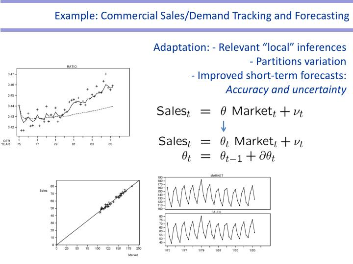 Example: Commercial Sales/Demand