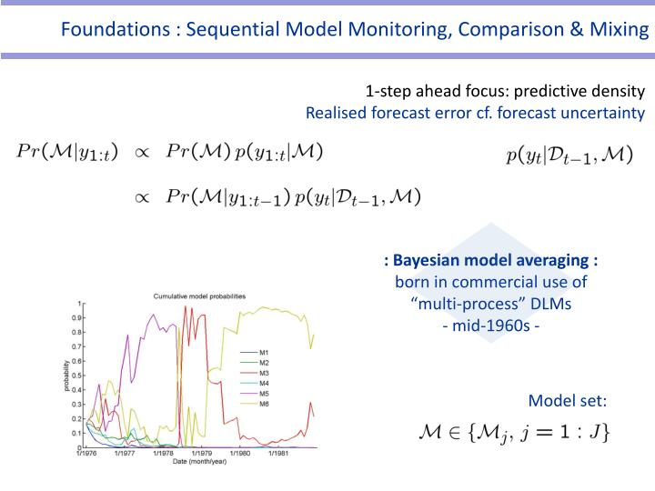 Foundations : Sequential Model Monitoring, Comparison & Mixing