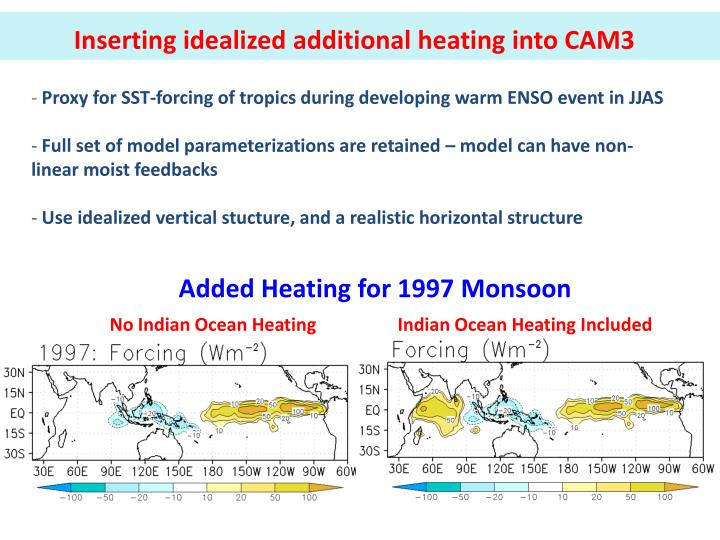Inserting idealized additional heating into CAM3