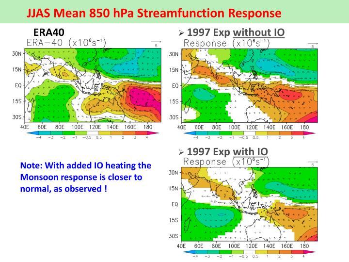 JJAS Mean 850 hPa Streamfunction Response