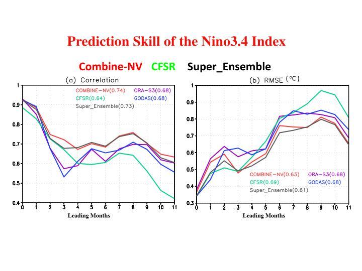 Prediction Skill of the Nino3.4 Index