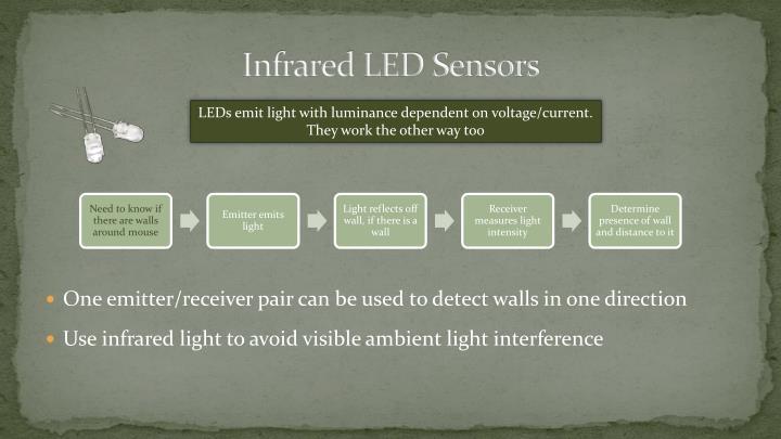Infrared LED Sensors