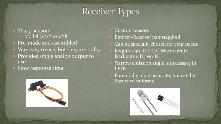 Receiver Types