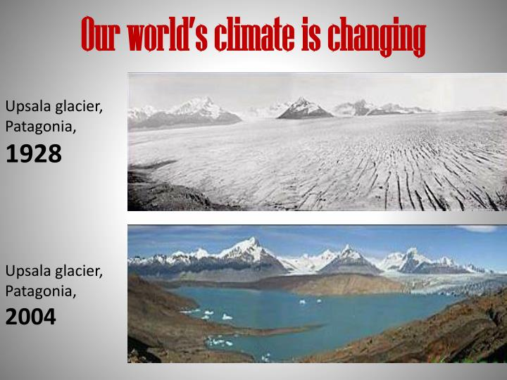 Our world's climate is changing