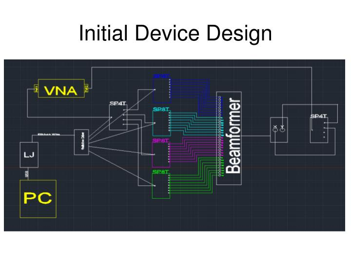 Initial Device Design