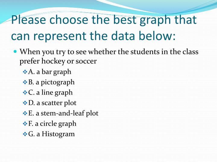 Please choose the best graph that can represent the data below: