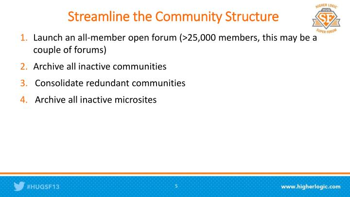 Streamline the Community Structure