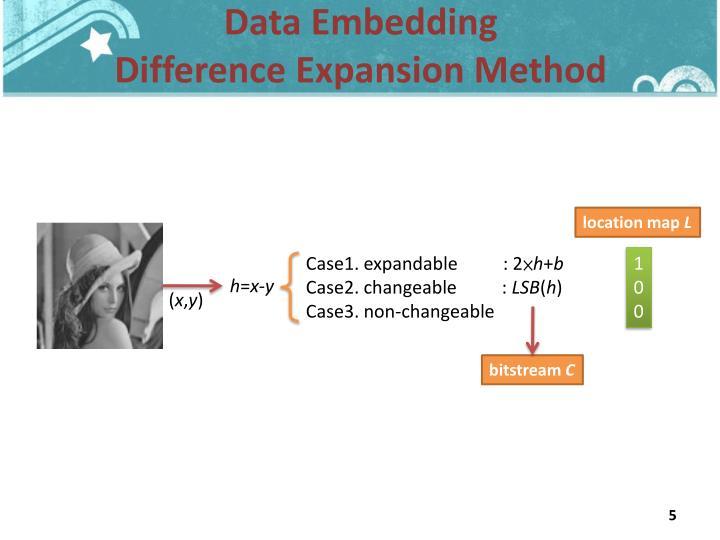 Data Embedding