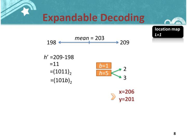 Expandable Decoding