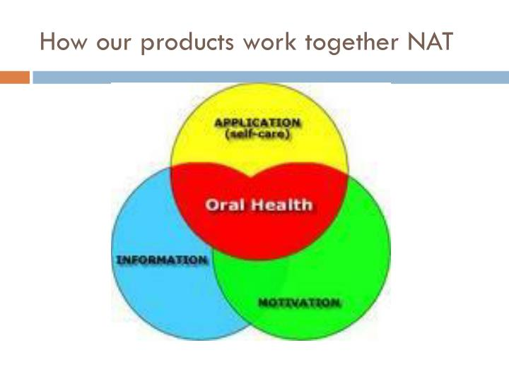 How our products work together NAT