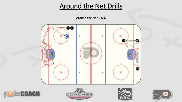 Around the Net Drills