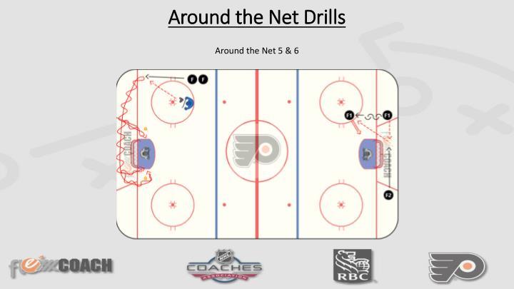 Around the Net Drills