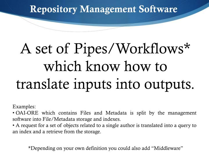 Repository Management Software