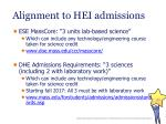 alignment to hei admissions