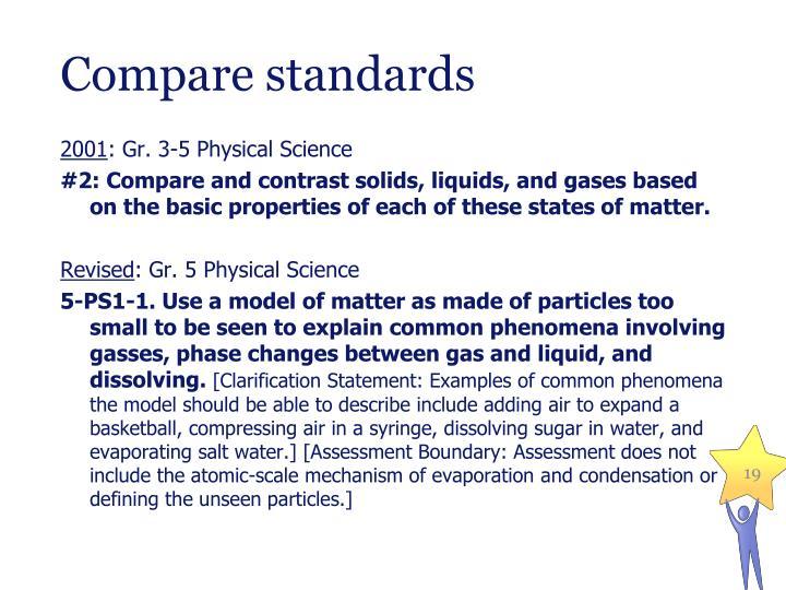 Compare standards
