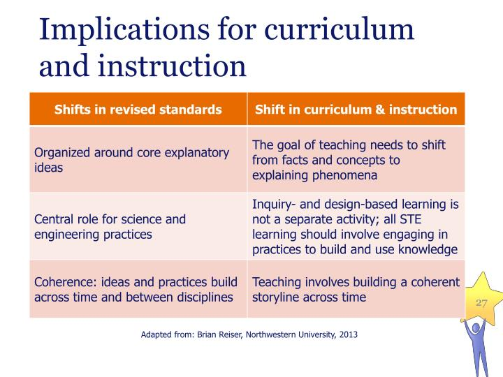 Implications for curriculum and instruction