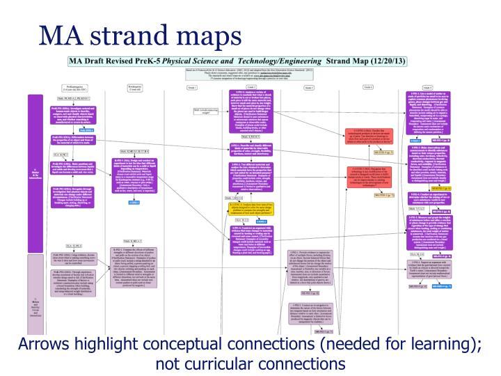 MA strand maps