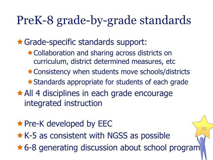 PreK-8 grade-by-grade standards