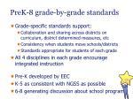 prek 8 grade by grade standards