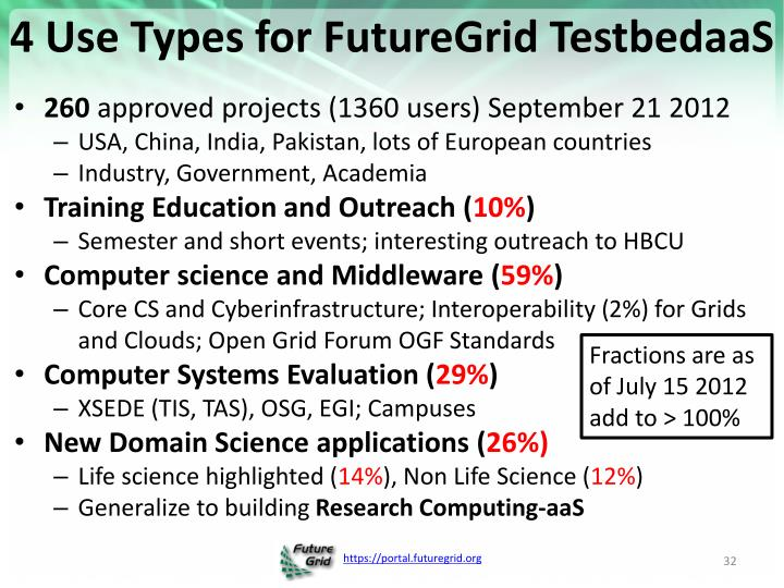 4 Use Types for FutureGrid