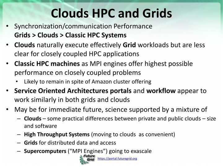 Clouds HPC and Grids