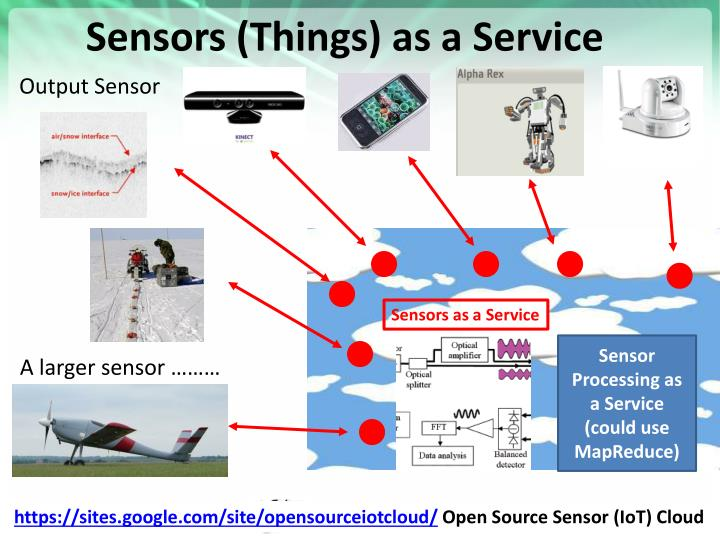 Sensors (Things) as a Service