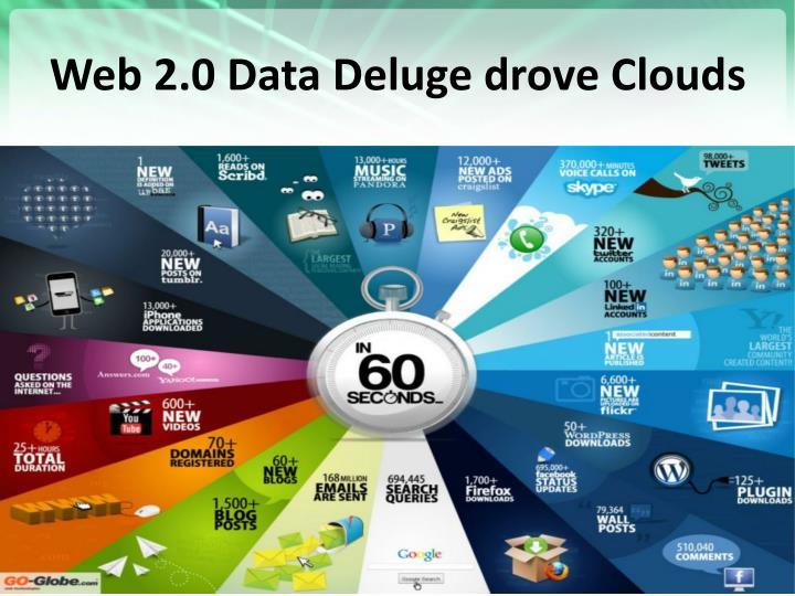 Web 2.0 Data Deluge drove Clouds