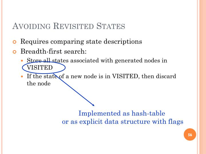Avoiding Revisited States