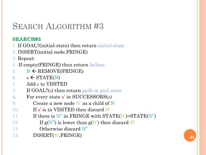 Search Algorithm #3