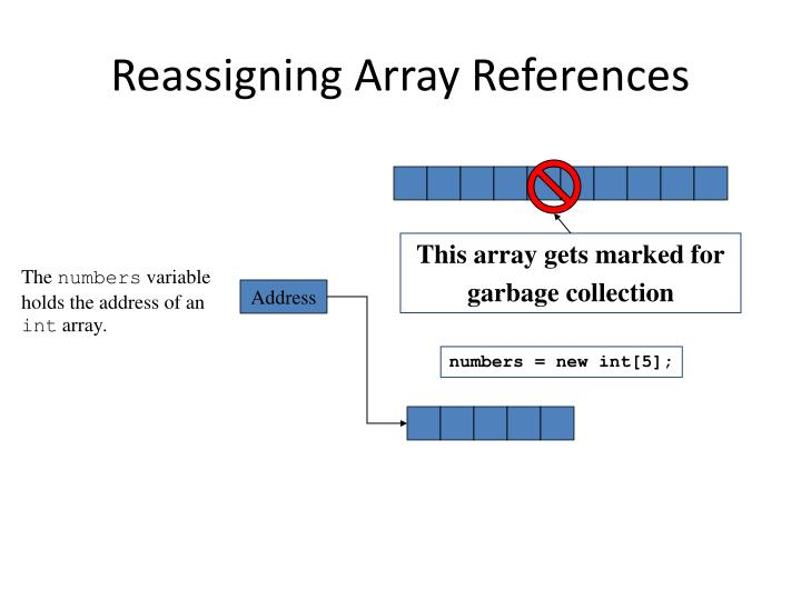Reassigning Array References