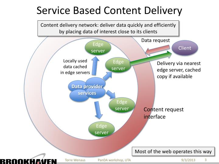 Service Based Content Delivery