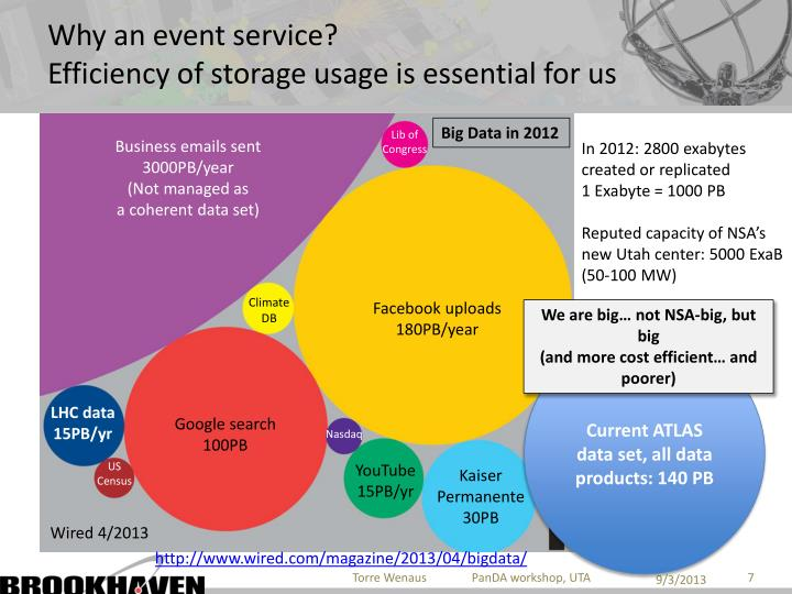 Why an event service?