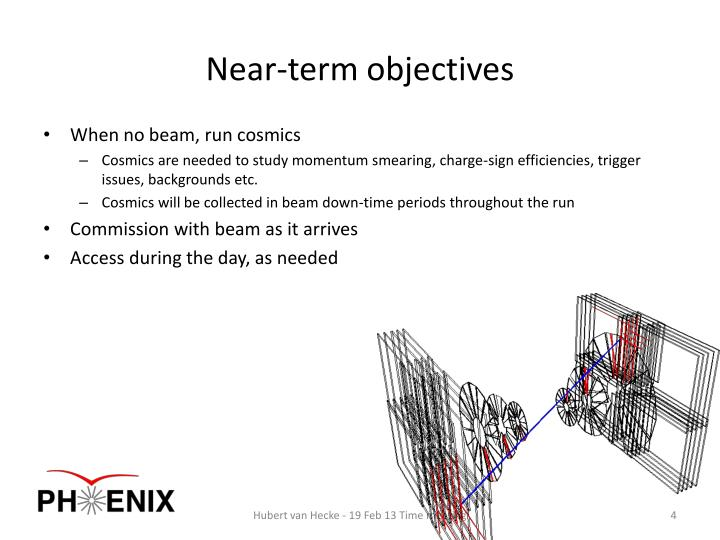 Near-term objectives