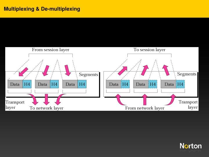 Multiplexing & De-multiplexing