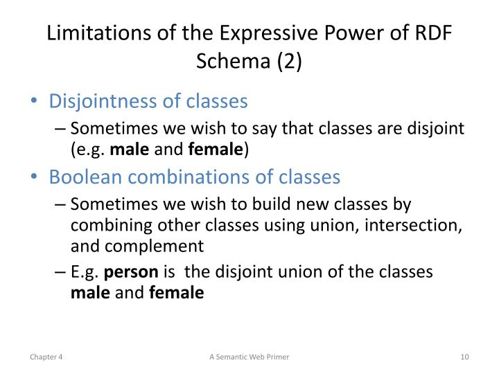 Limitations of the Expressive Power of RDF Schema (2)