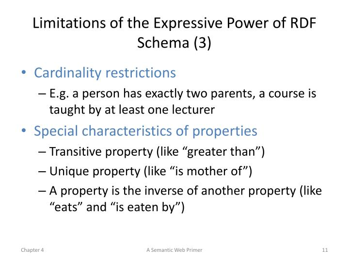 Limitations of the Expressive Power of RDF Schema (3)