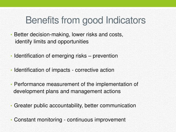 Benefits from good Indicators
