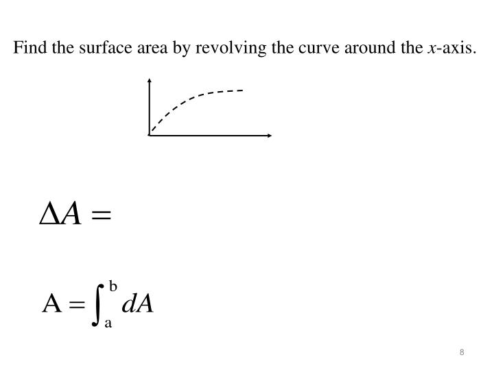 Find the surface area by revolving the curve around
