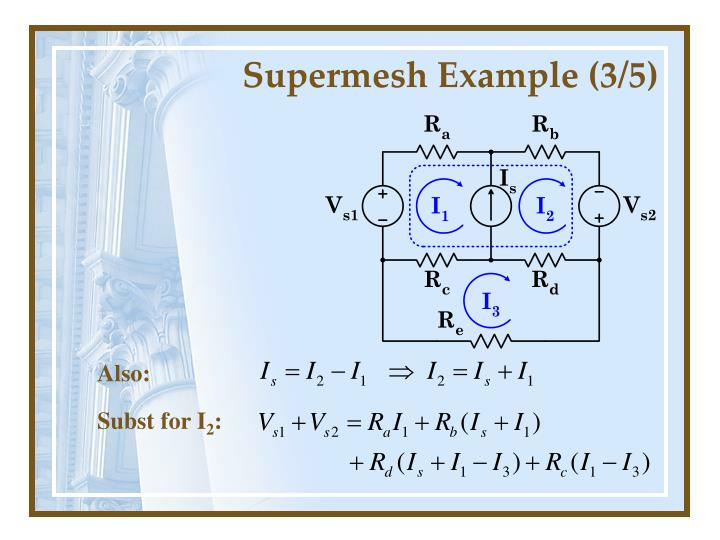 Supermesh Example (3/5)