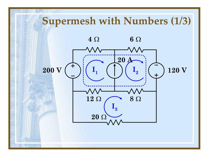 Supermesh with Numbers (1/3)