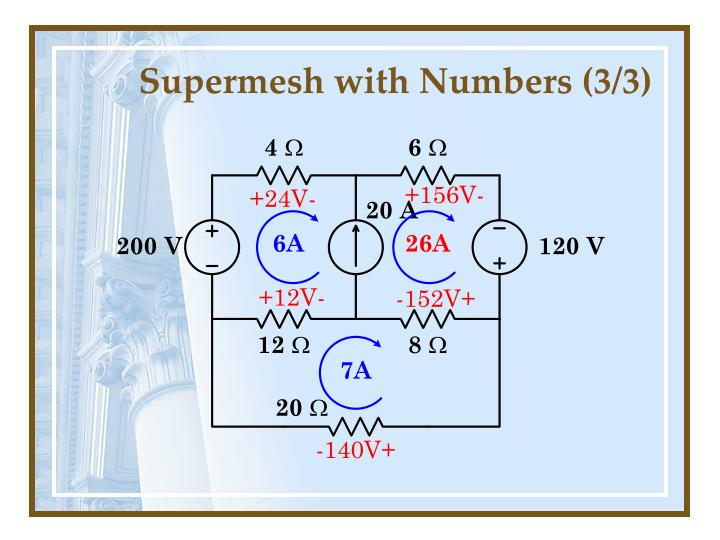 Supermesh with Numbers (3/3)