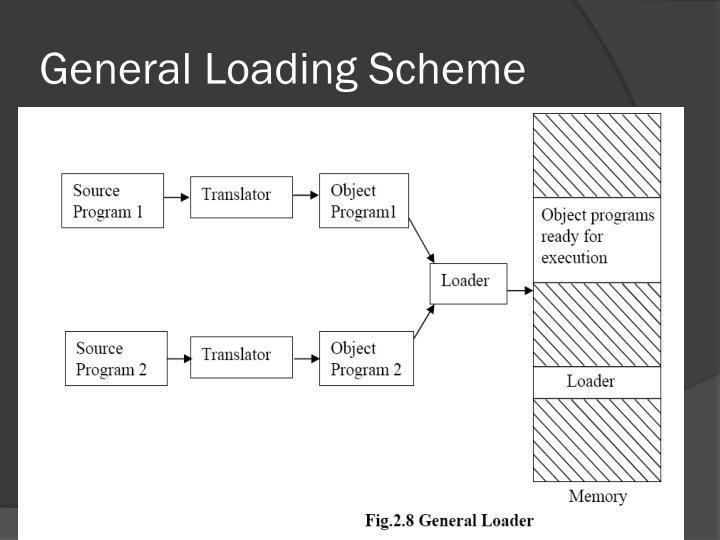 General Loading Scheme