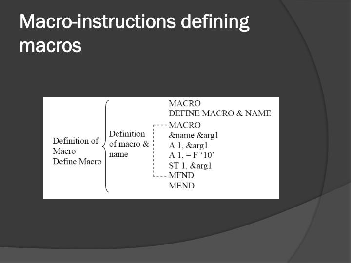 Macro-instructions defining macros