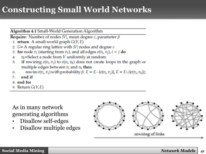 Constructing Small World Networks