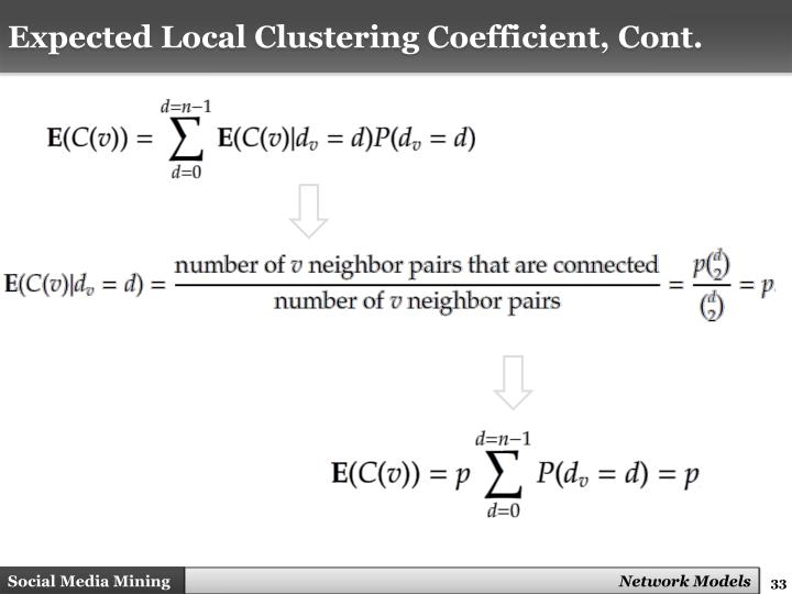Expected Local Clustering
