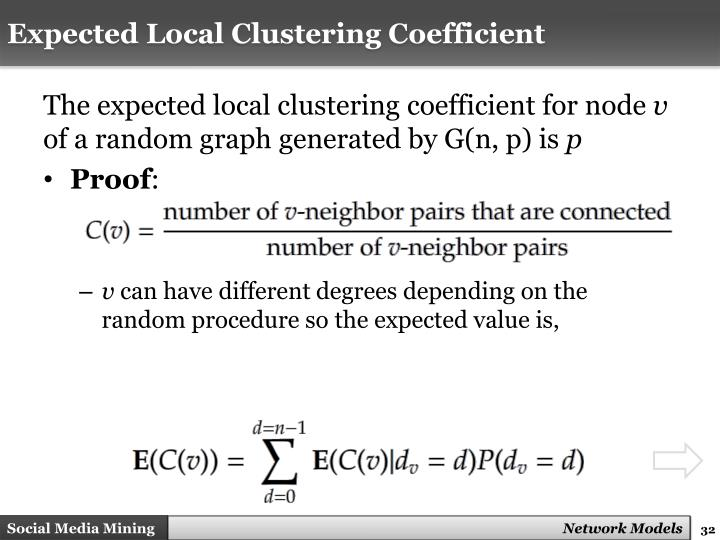 Expected Local Clustering Coefficient
